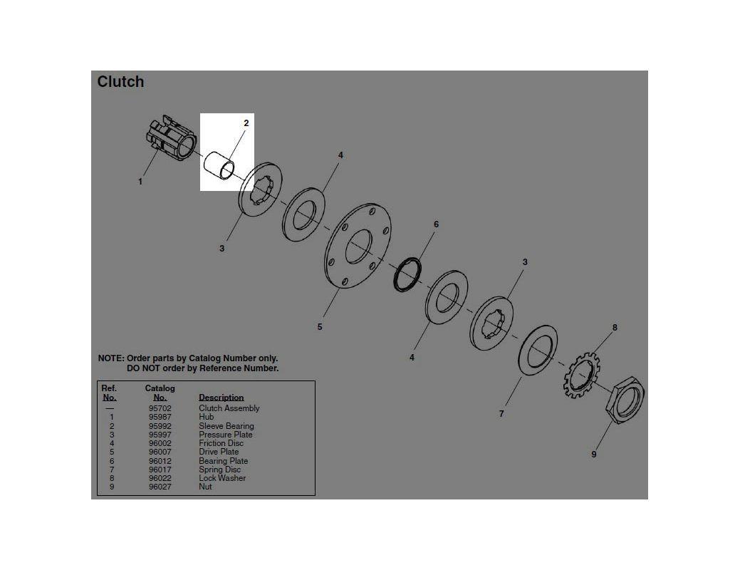 Ridgid 95992 Sleeve Bearing for K-6200 Drum