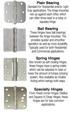 Door Hinges   Build com: Shop All Door Hinges