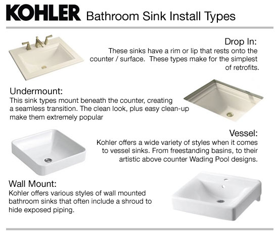 kohler bathroom sinks buildcom shop pedestal vessel vanity