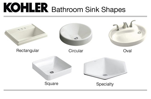 Kohler Bathroom Sinks Build Com Shop Pedestal Vessel