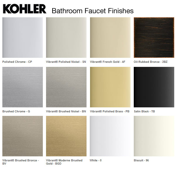 Discontinued bathroom faucets - Kohler Bathroom Faucets Build Com