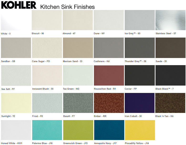 Kohler Kitchen Sinks Build Com Farmhouse Cast Iron