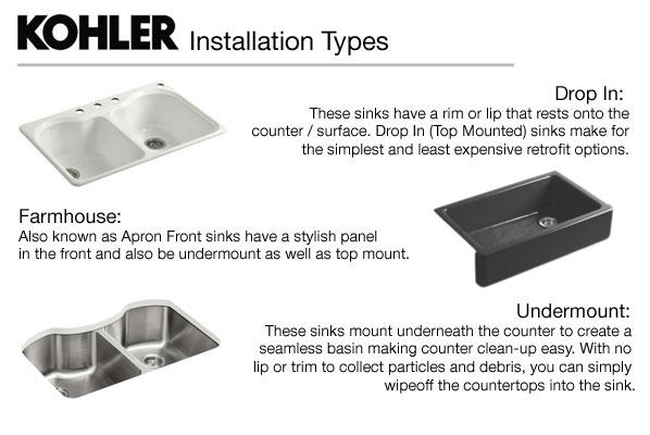 kohler kitchen sink installation instructions