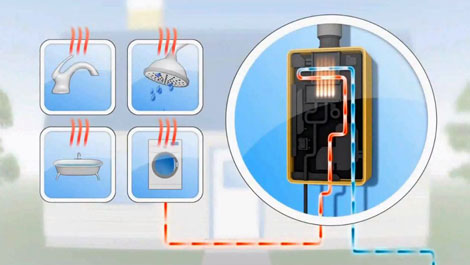 Hot a Tankless Water Heater Works