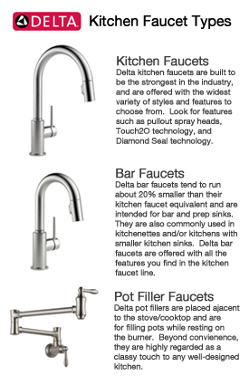 Types Of Kitchen Faucets. Delta Kitchen Faucets Build Com